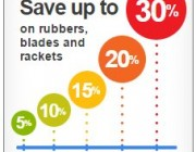 6 Ways to Save Money on Tabletennis11.com